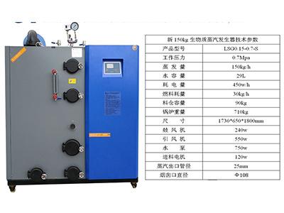 锅炉总量控制指标